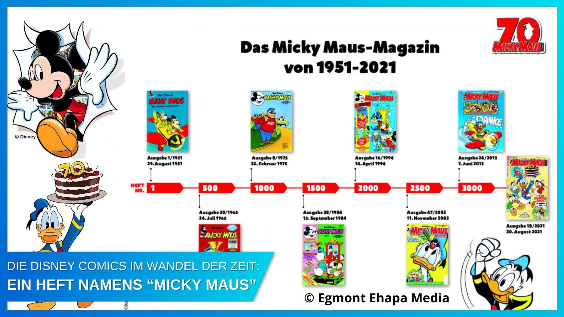 Coverbild Blogbeitrag 70 Jahre MMM edit